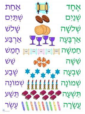 Hebrew_Numbers