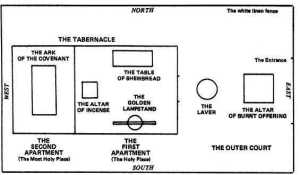 tabernacle-design